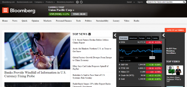 Bloomberg Business Financial Economic News Stock Quotes