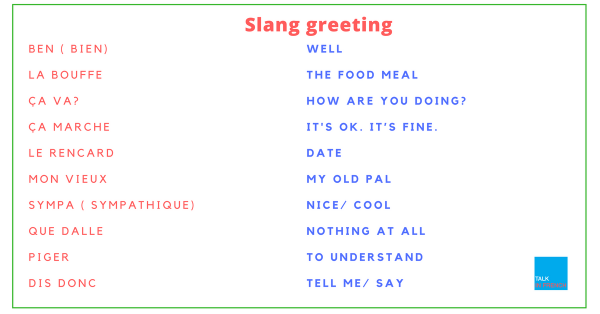 French vocab not learned at school greeting people french vocabulary not learned in school slang greetings m4hsunfo