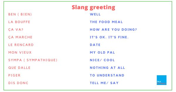 Slang greeting french to english