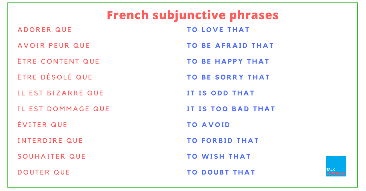 French Subjunctive Phrases: List of Words and Expressions [+