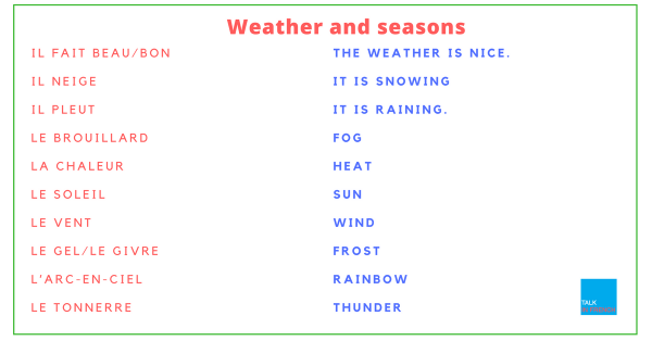 Weather and seasons words french to english