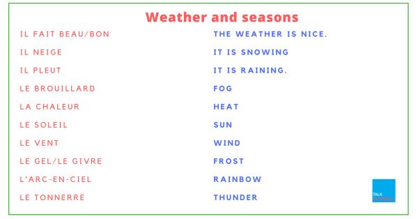 french vocab weather and seasons la meteo et les saisons. Black Bedroom Furniture Sets. Home Design Ideas