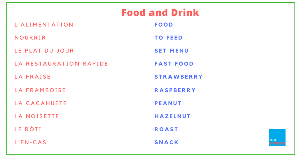 french vocabulary 115 terms about food drink