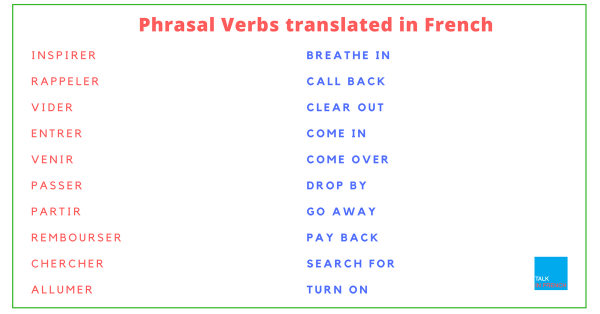 List Of 218 English Phrasal Verbs Translated In French