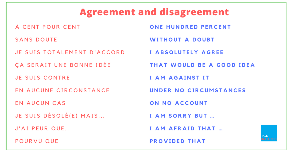 agreement and disagreement french to english