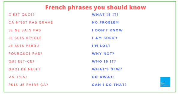 50 Common French Phrases With Pdf Mp3