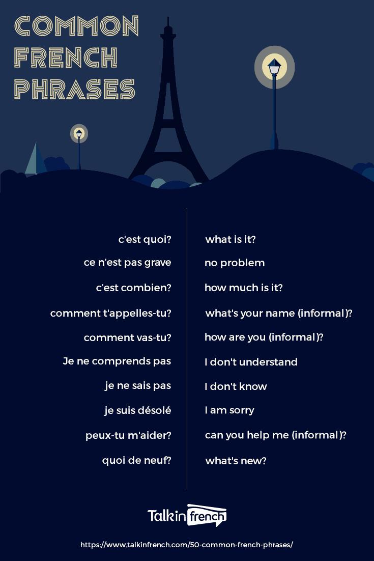 common french phrases