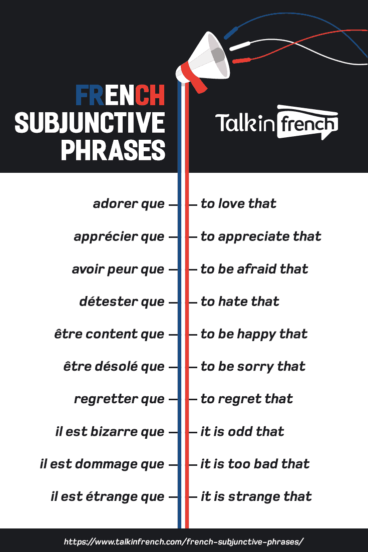 French subjunctive phrases list
