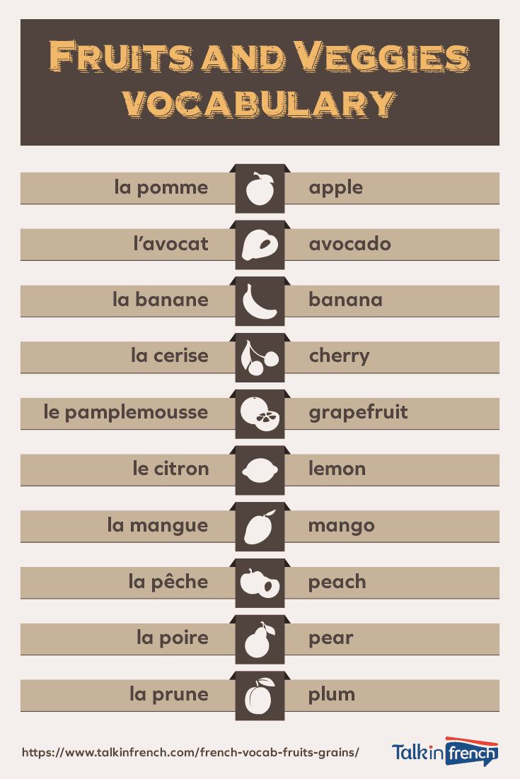 French Vocabulary Fruits Vegetables And Grains In French