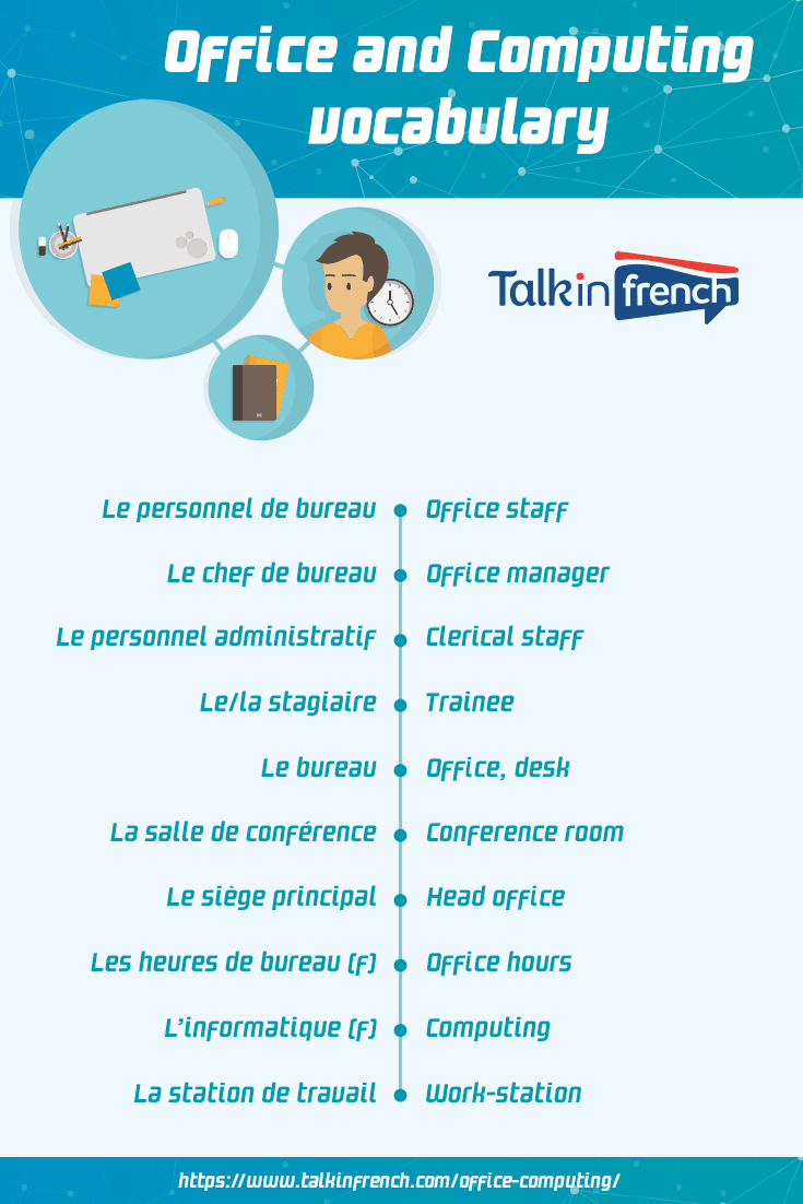 french office and computing vocabulary